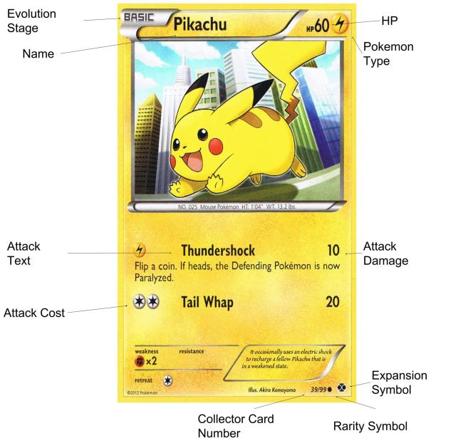 Pikachu how to